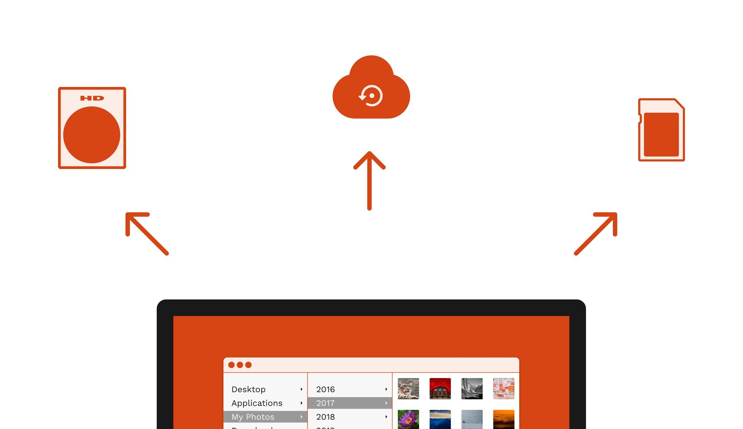 Concept image of backing up image files