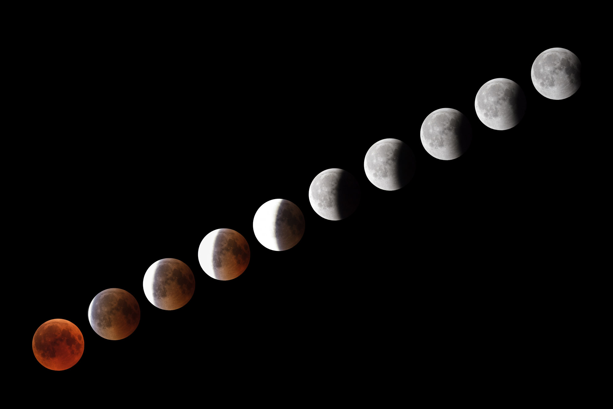 The phases of a total eclipse of the Moon