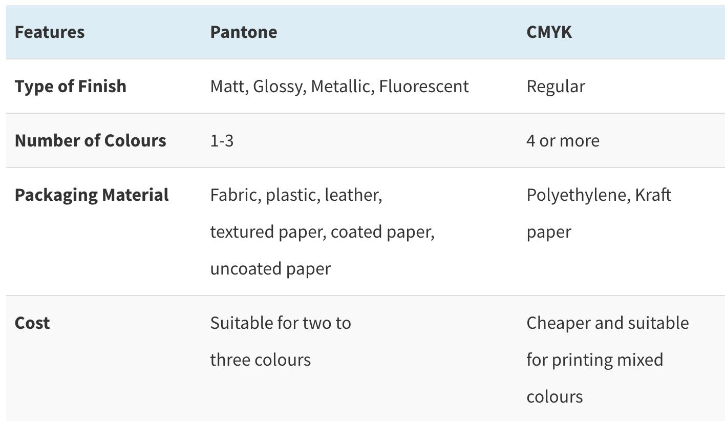 packaging artwork colors