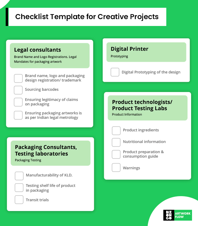 Role of Packaging Design in GTM strategy - checklist template for creative projects - Artwork Flow