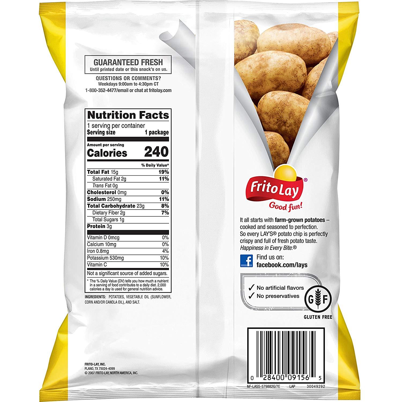 food packaging design checklist