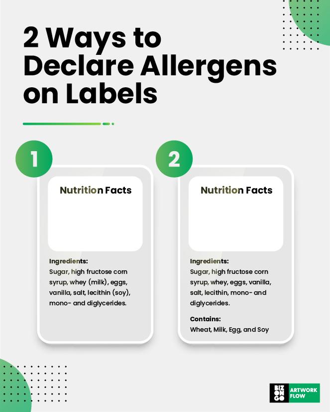 fda allergen labeling guide