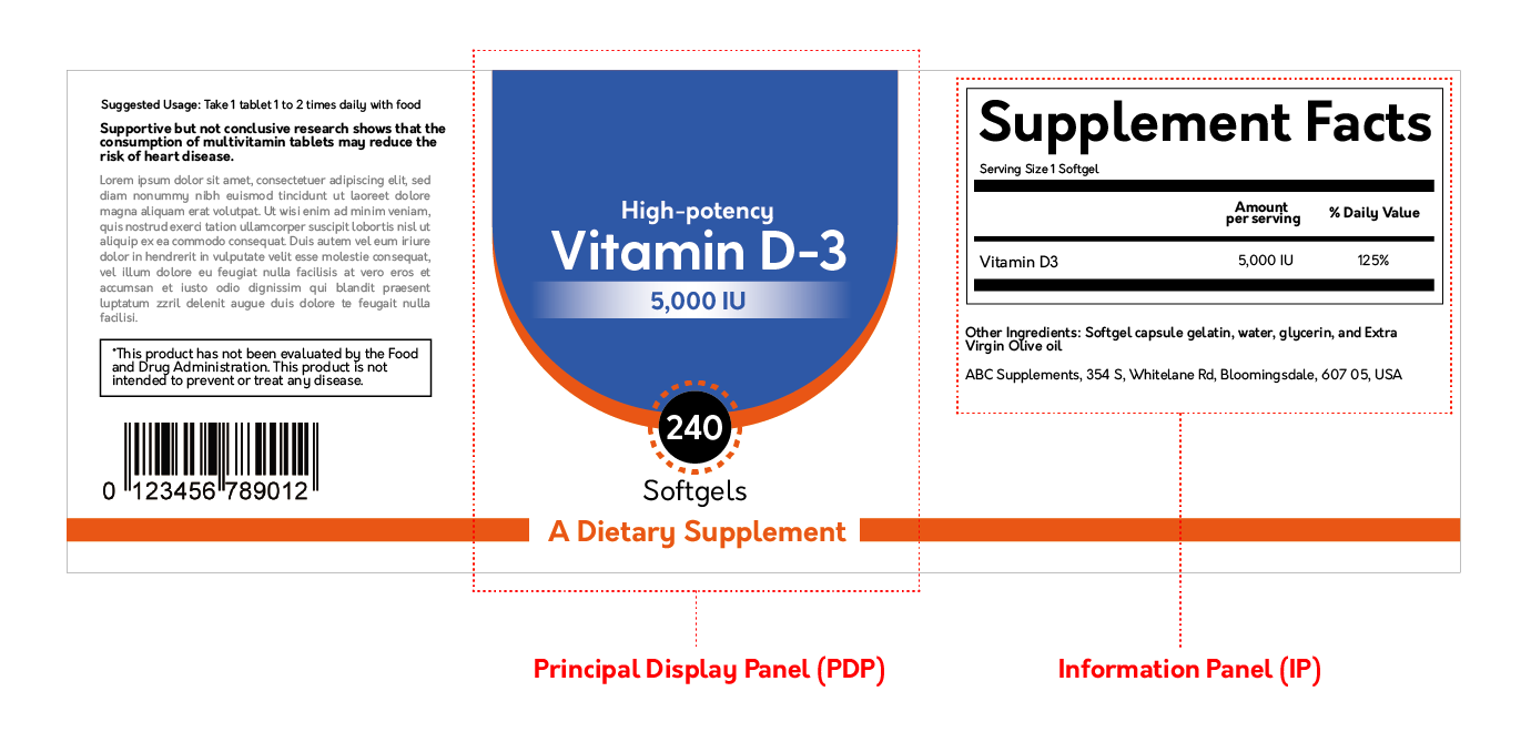 FDA's Labeling Requirements For Dietary Supplements