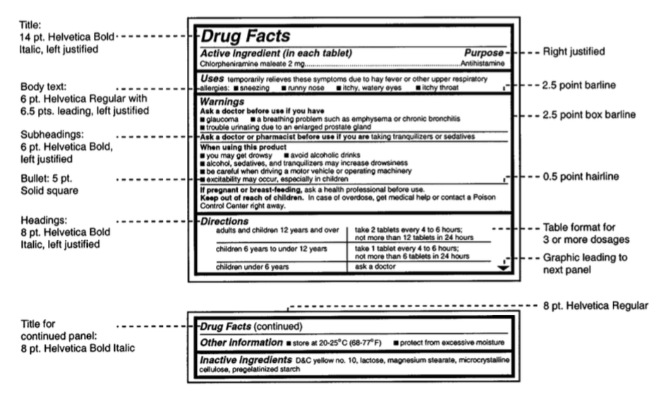 fda contract manufacturer requirements