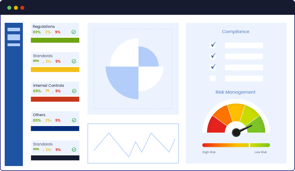 Compliance and Risk management dashboard