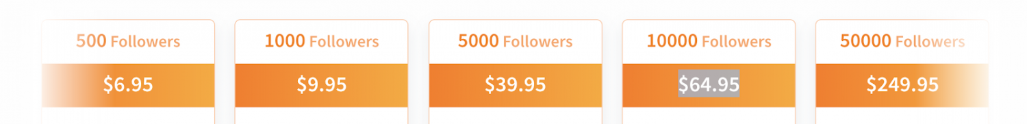 graph showing how much costs buying fake followers