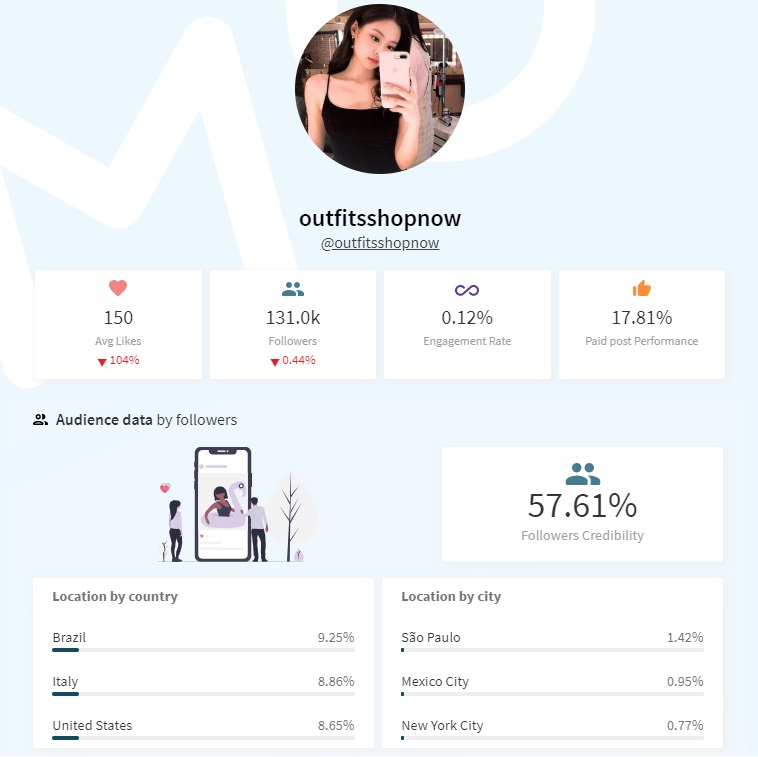 teamovertrain instagram analytics