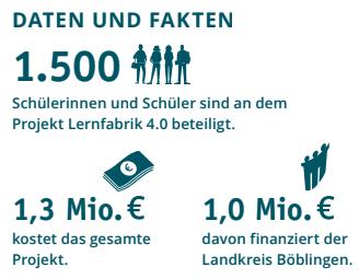 Ausbildung Wirtschaft  in Böblingen