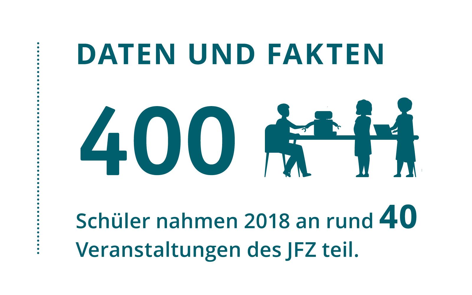 Schüler und Veranstalten Wirtschaft in Böblingen