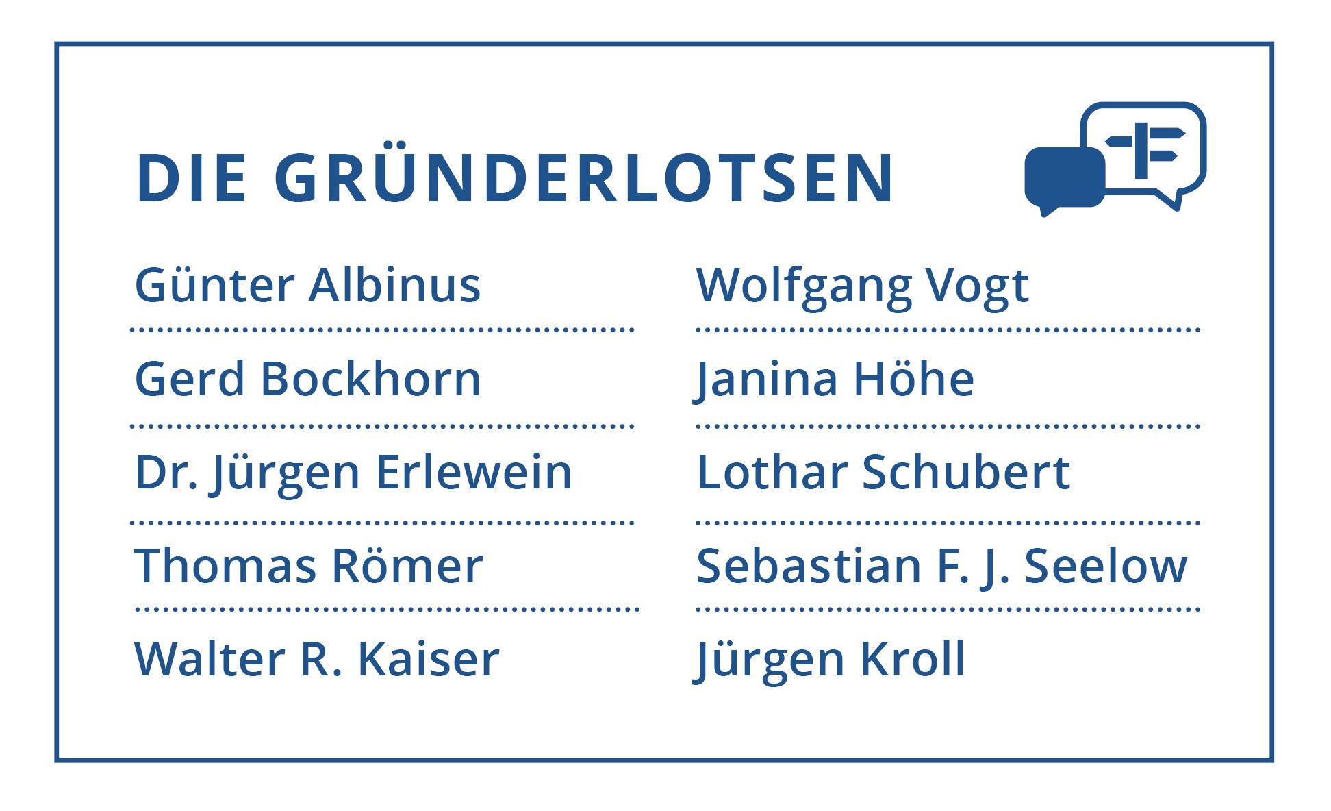 Gründerlotsen Start-up Böblingen
