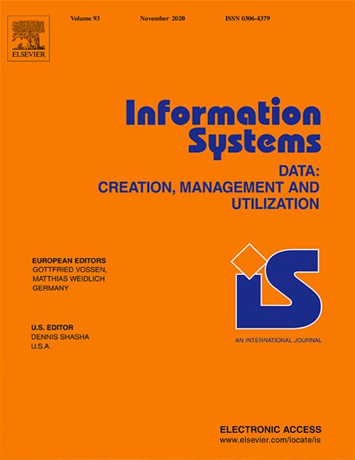 Arik Senderovich publication cover