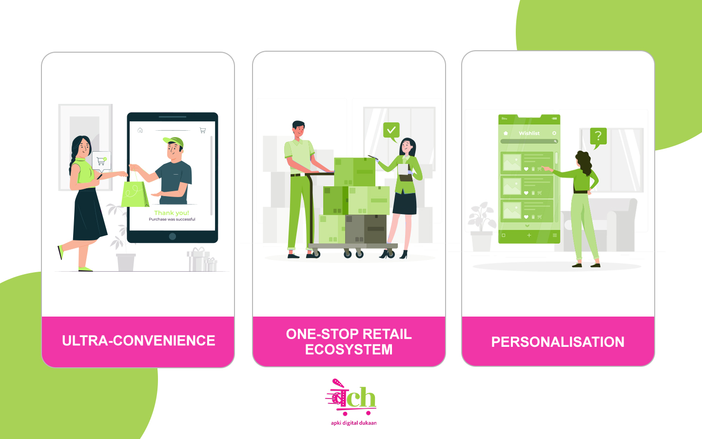 Retail-Trends-That-You-Should-Know-About-in-2021 | Bech app
