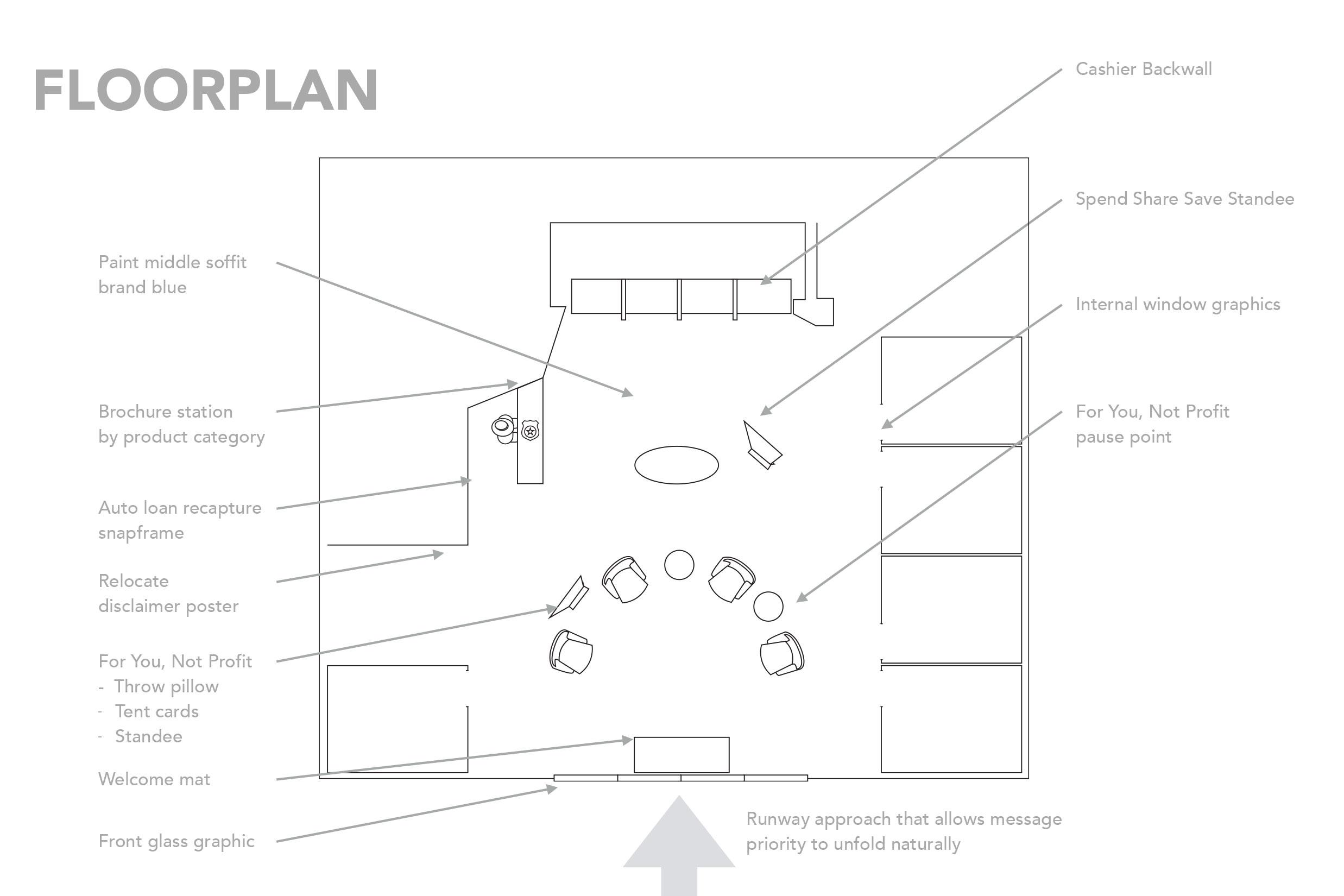 First Service Credit Union – retail floorplan