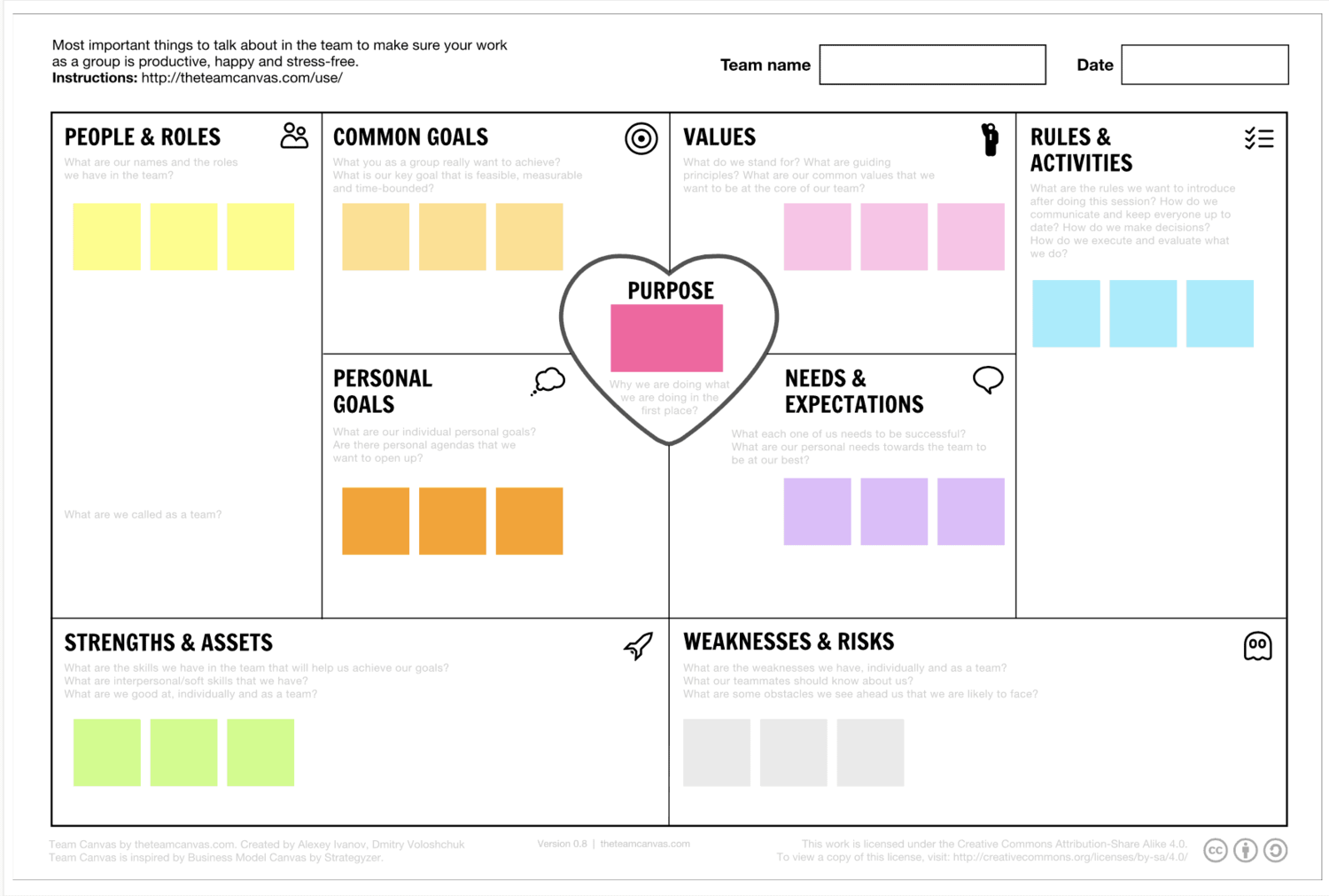 Project Canvas.png
