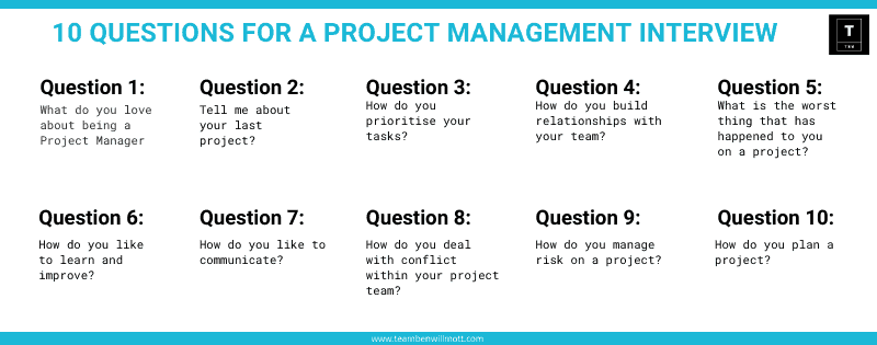 10 questions for a project management interview.png