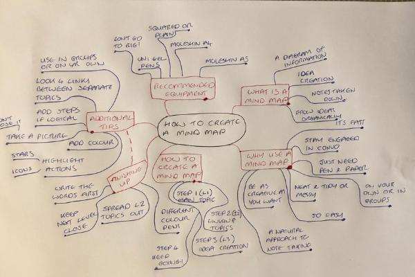 Mind Map_Big.png
