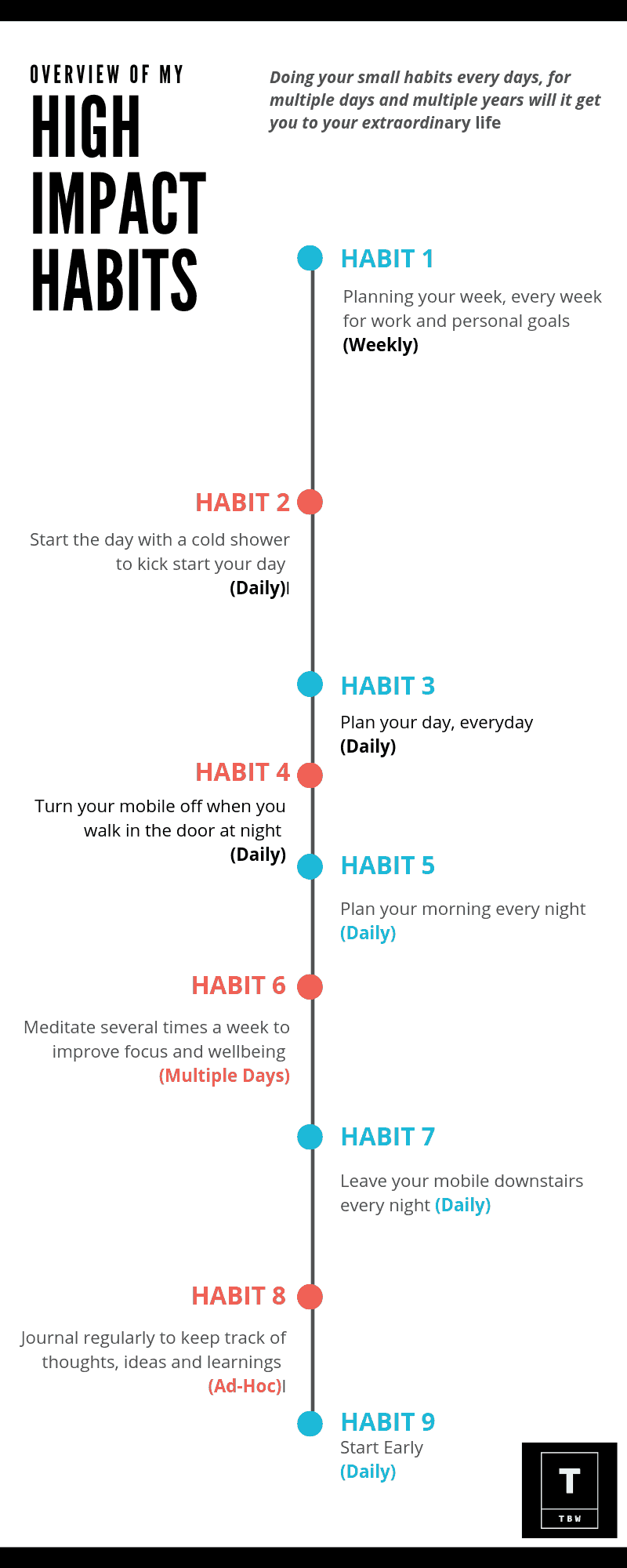9 successful habits.png