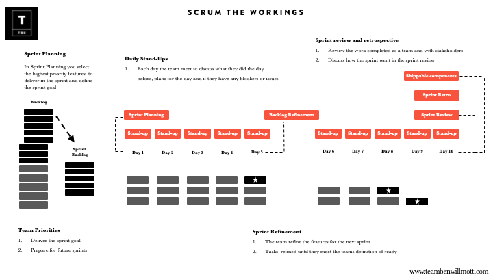 The-Scrum-Sprint.png