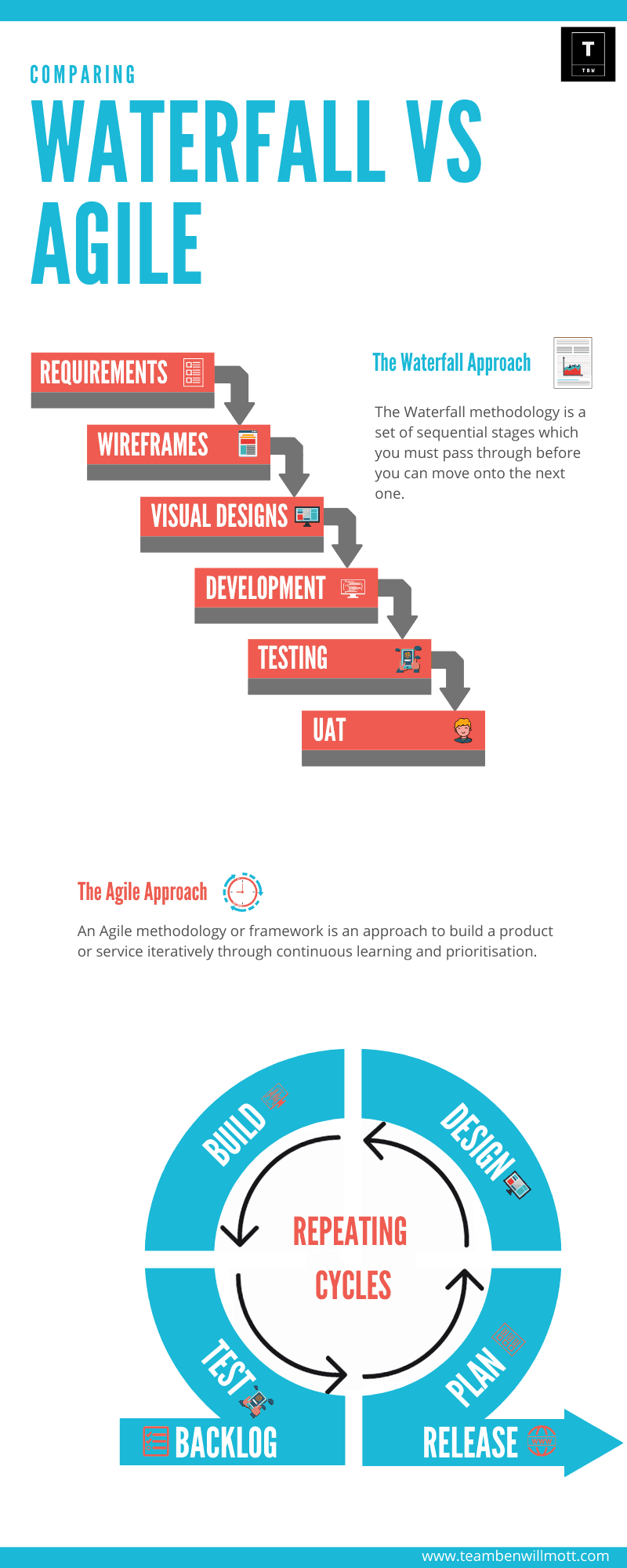 Waterfall vs agile_info.png