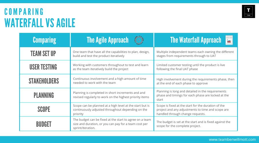 Agile_Vs_Waterfall.png
