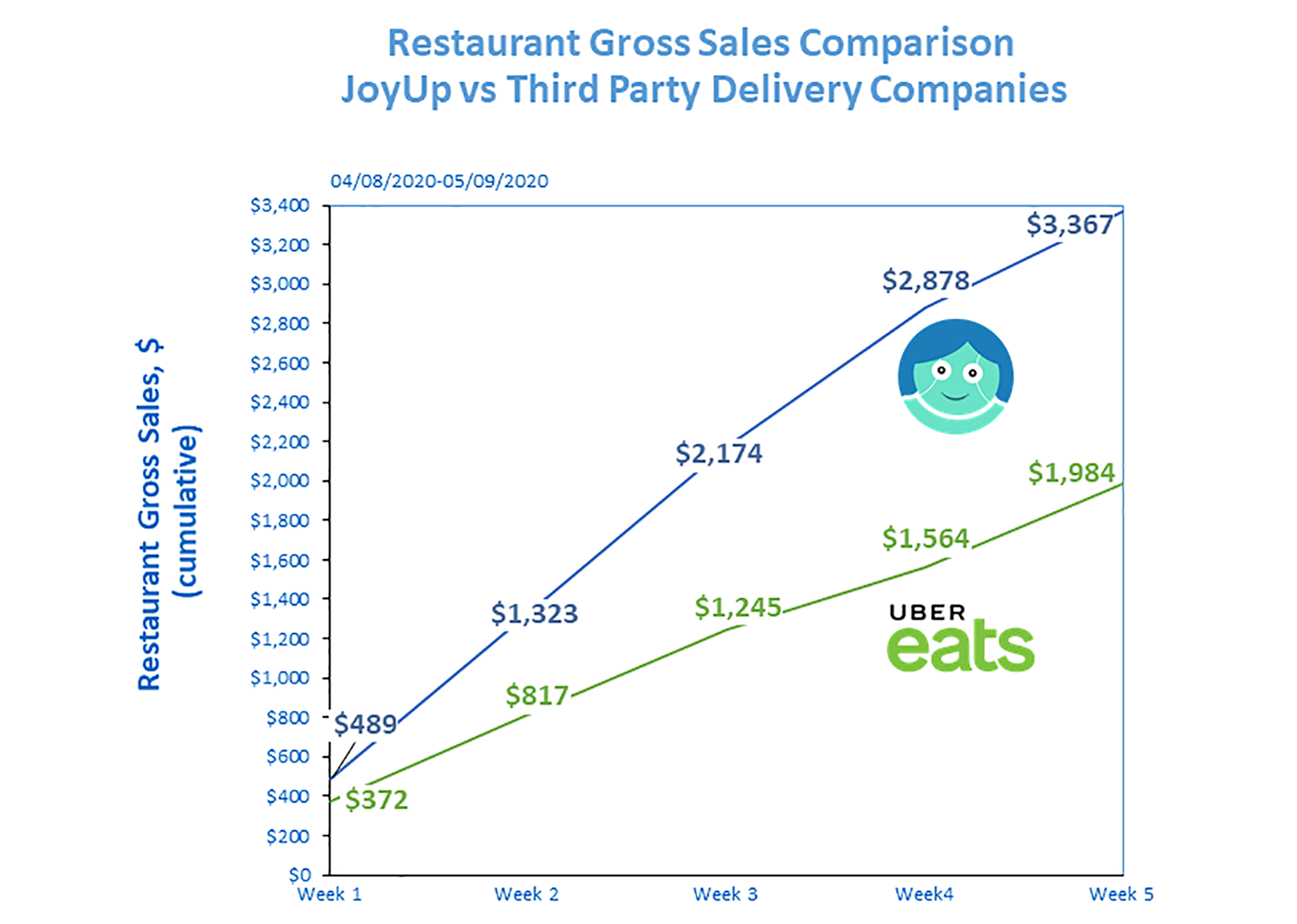 Infographic pricing comparison Figure