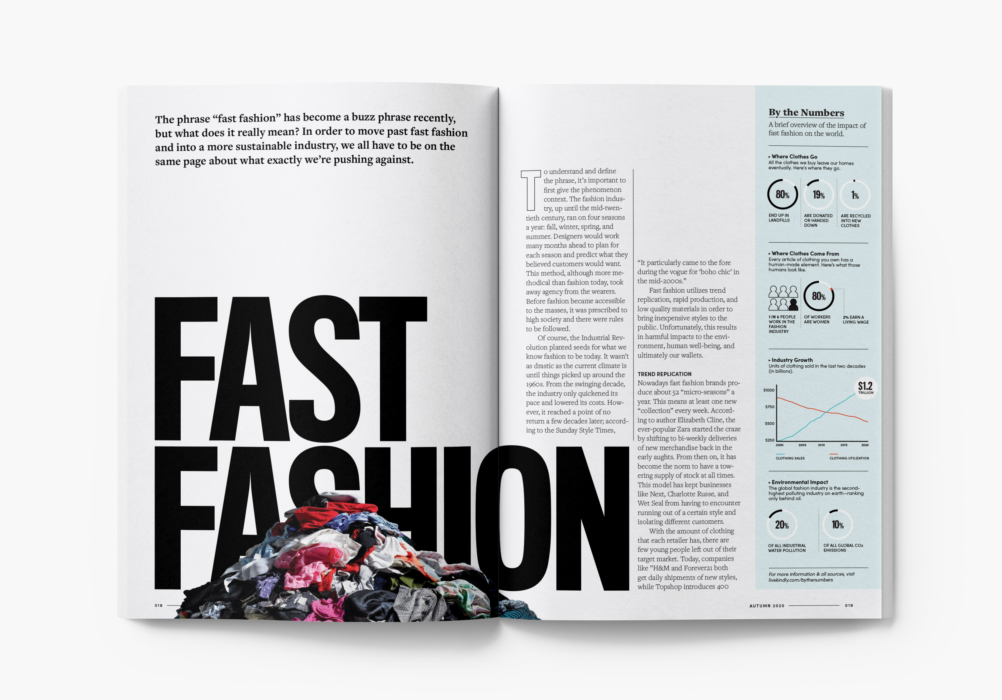 Magazine editorial spread on the effects of fast fashion on the planet