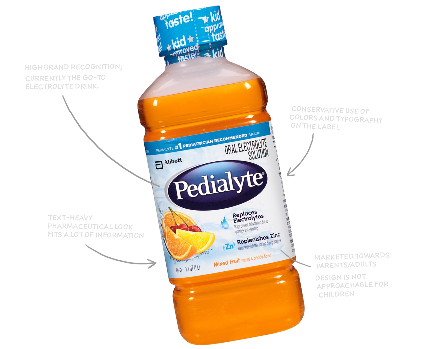 An analysis of Pedialyte beverage packaging showing strengths and weaknesses