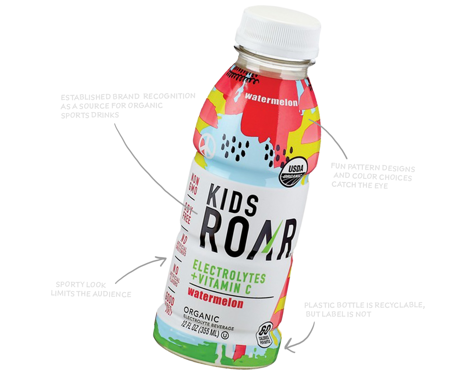 An analysis of Roar Drinks beverage packaging showing strengths and weaknesses