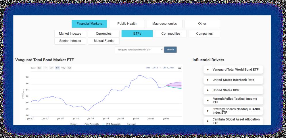 Economy exploration tool