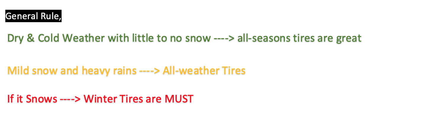 How snow determine what tires to install
