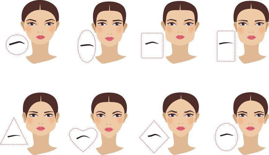 cách vẽ chân mày phù hợp với khuôn mặt