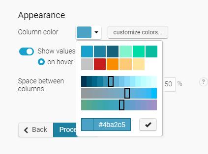 Chart, bar chart, treemap chartDescription automatically generated
