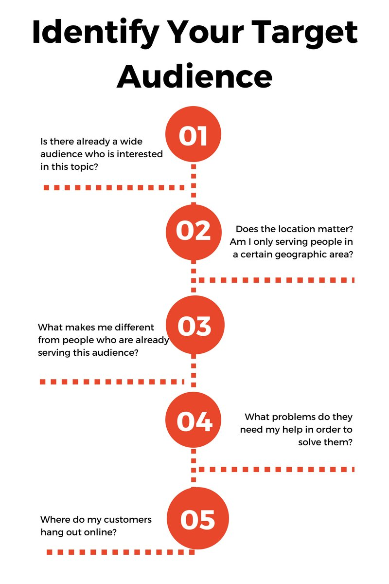how to build trust with customers - target audience