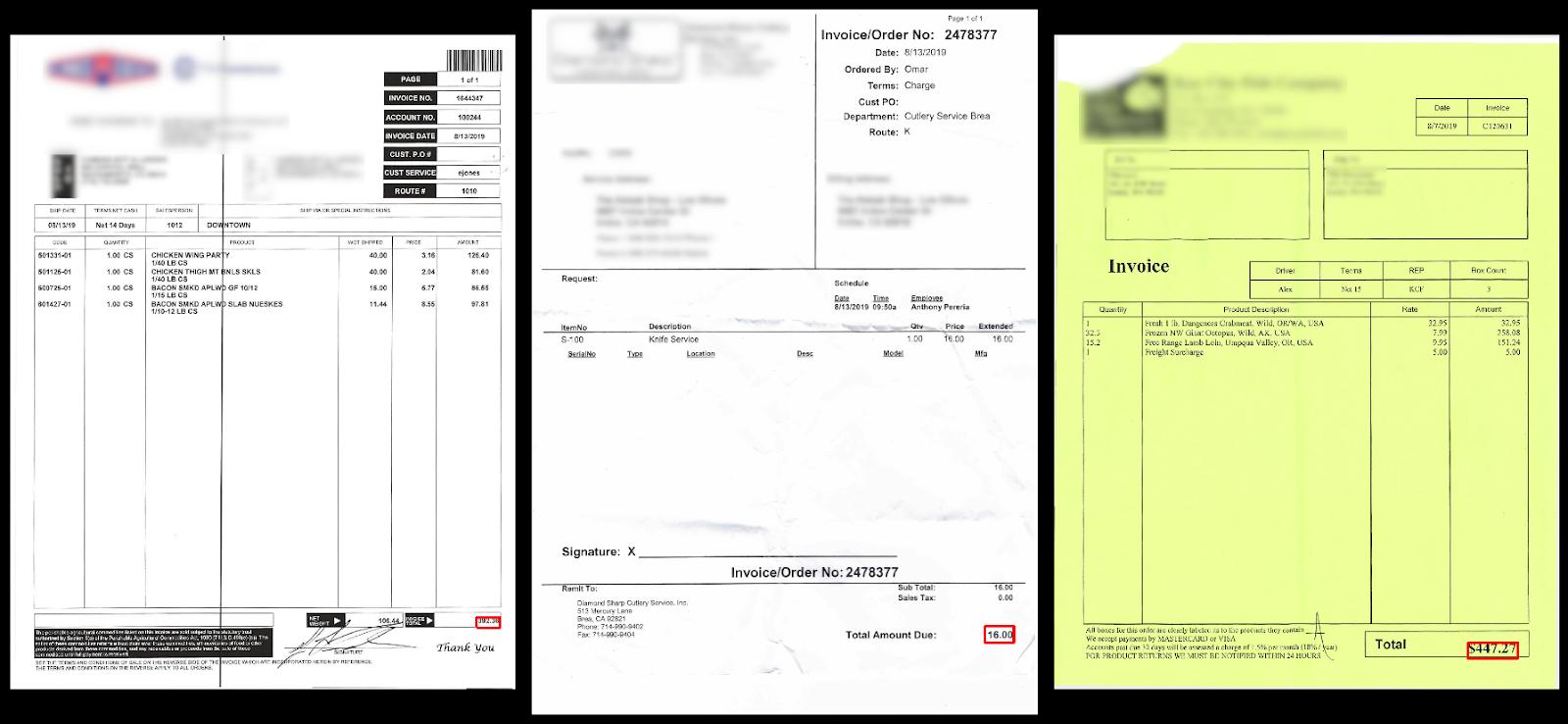 Invoice Localization 7
