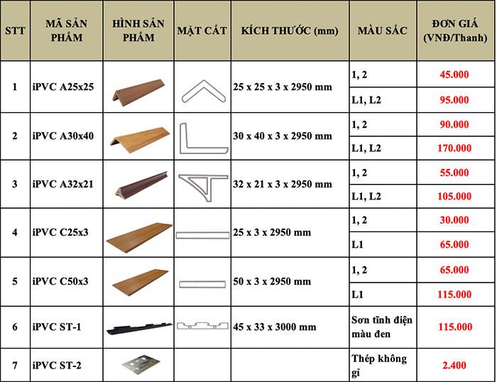 giá Tấm Nhựa PVC Vân Đá, PVC Vân Gỗ Mới Nhất