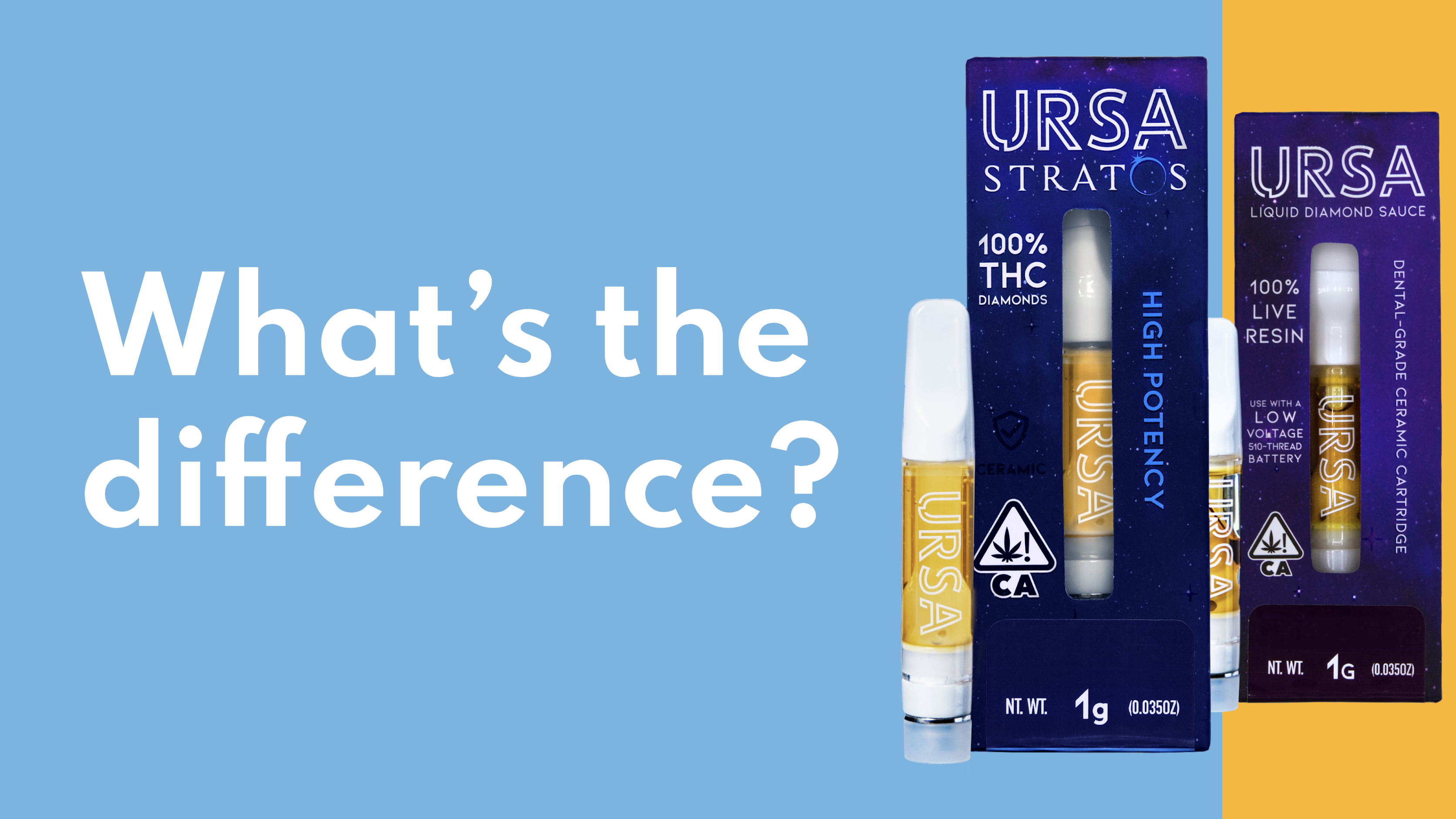 What is URSA STRATOS? How does it compare to Liquid Diamond Sauce Carts?