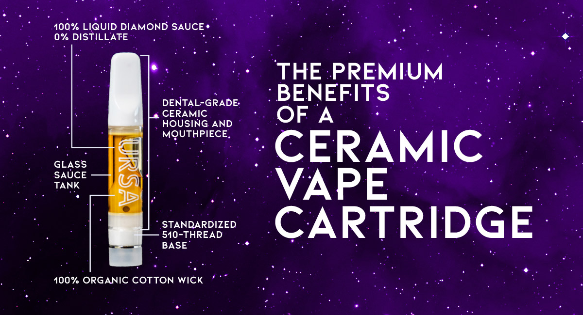 Dental-grade ceramic carts are superior to their metal counterparts. Here we break down all of the premium benefits of ceramic cartridges and how they're different from other forms.