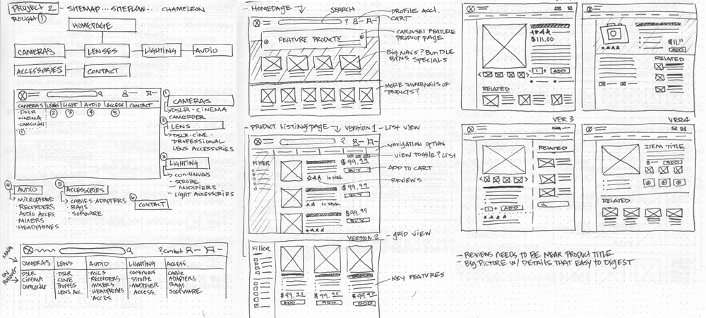 Sketches of Chameleon Video Website focusing on the homepage and Product page