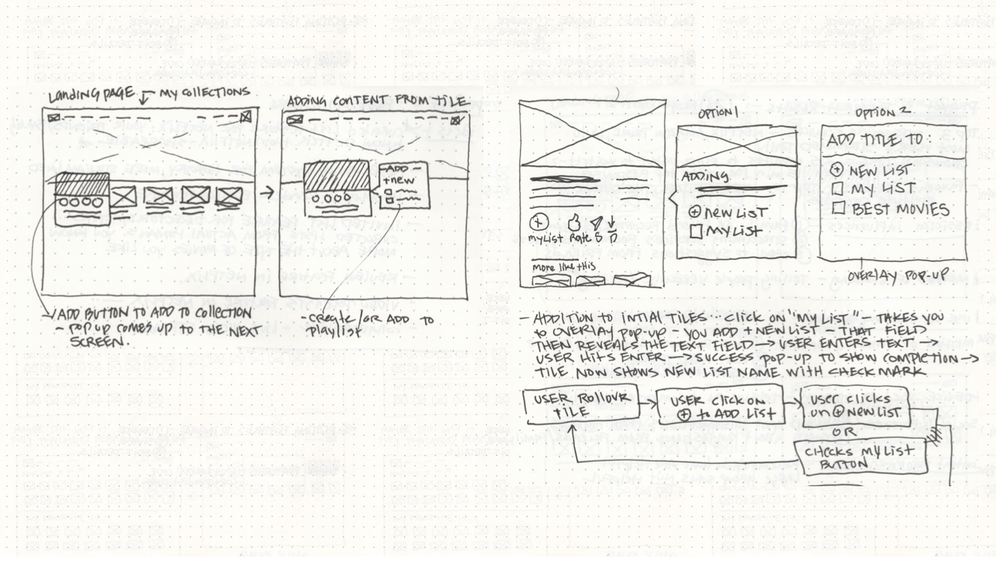 Sketches showing creating and adding a movie to a list