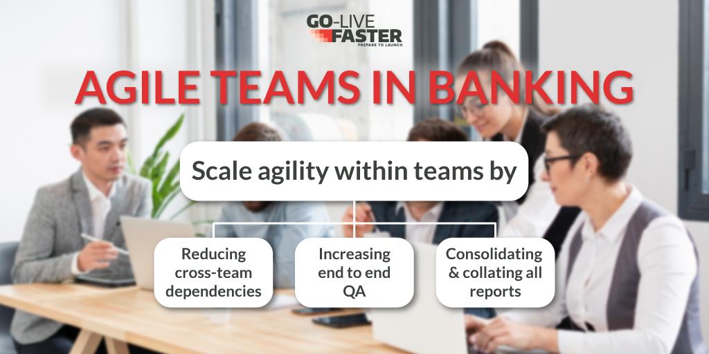 Agile Teams in Banking
