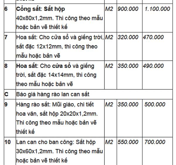Báo giá thi công cửa cổng sắt tại TPHCM, Biên Hòa, Đồng Nai . TOP 797 + Mẫu Cổng Sắt Đẹp 2021   Báo Giá Cửa Cổng Sắt , Cửa Cổng Sắt Mỹ Nghệ Thuật