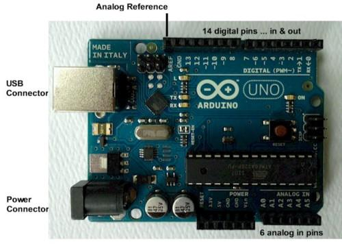 Arduino Unp