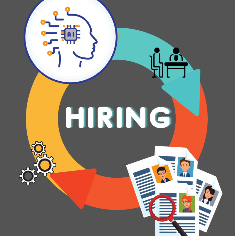 Untangling Hiring with AI Aid