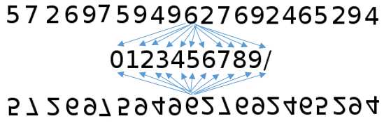 Every numeral is compared with shape of every numeral in base image