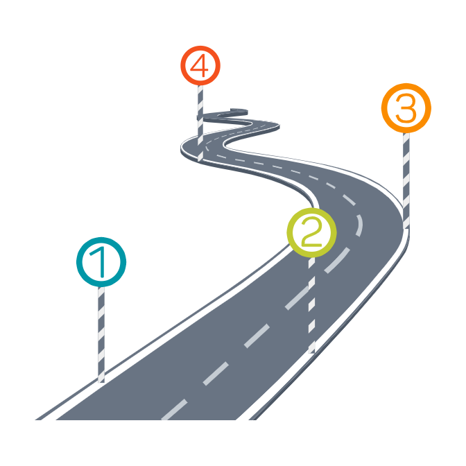 Illustration of a road with numbered checkpoints.