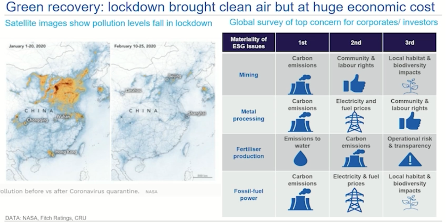 See the satellite images that show pollution levels in China fall during the lockdown.