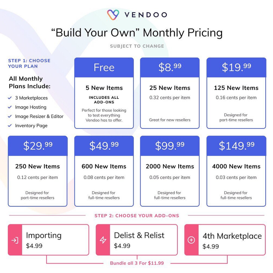 Pricing Description Vendoo