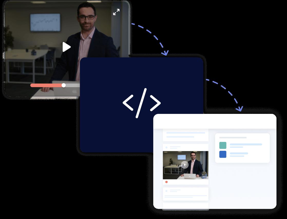 embedding a video via code onto a website