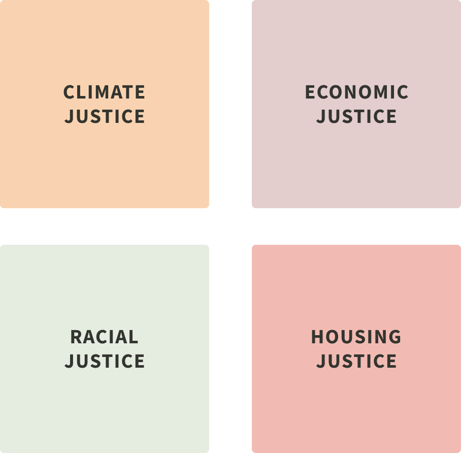 Alignment Groups: Climate Advocates, Worker Rights, Racial Justice, Sustainable Business