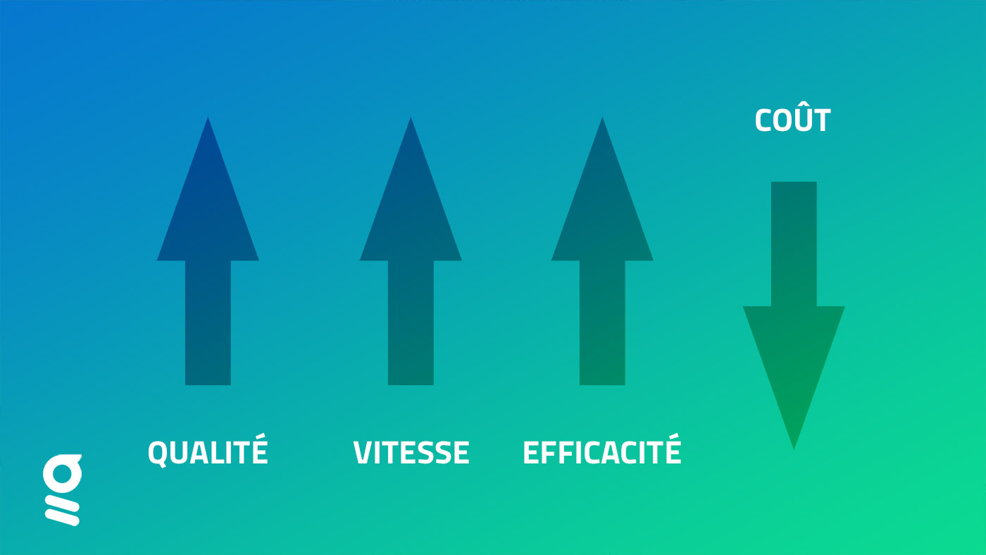 formule du growth hacking